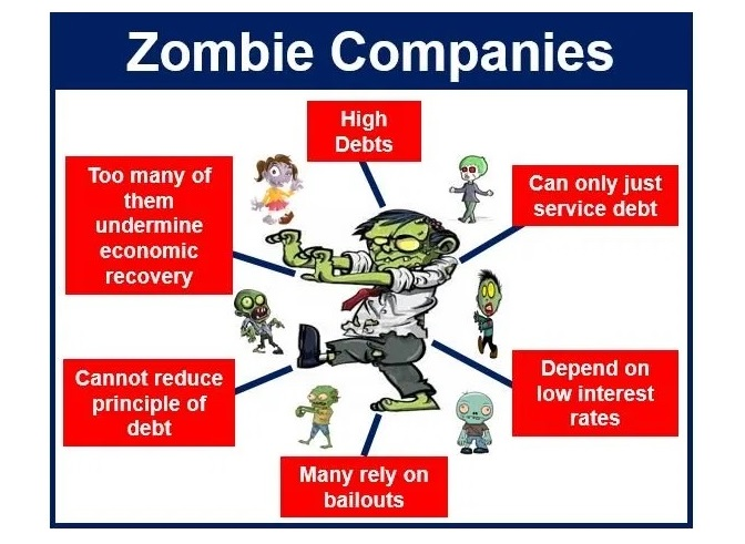 """Studie """"Zombies: Who are they and how do firms become zombies?"""" v prestižním Journal of Small Business Management"""
